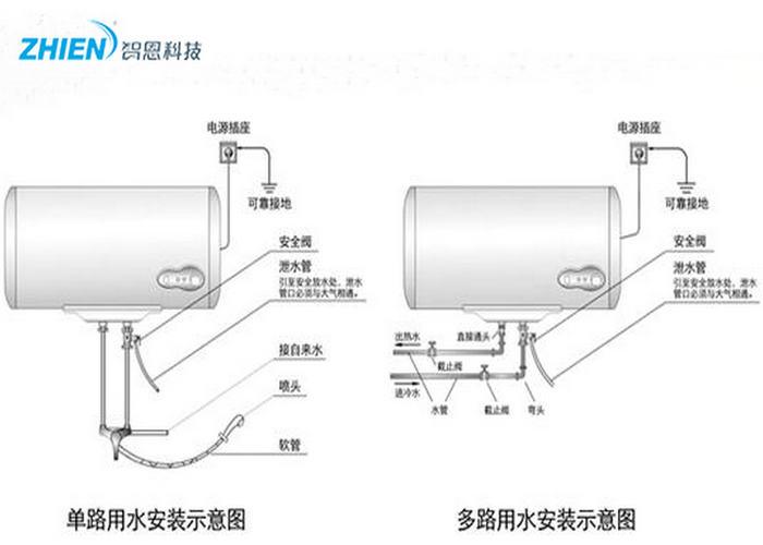 热水器煤气的好还是电的好-空气能热泵厂家