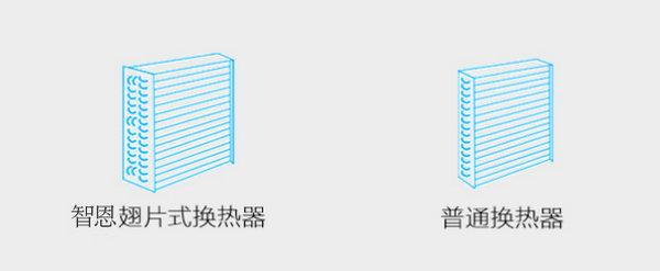 空气能热水器工作原理:空气能冷气热水器工作原理-空气能热泵厂家