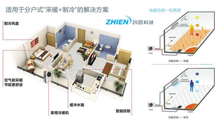 家用空气能冷暖机:3HP侧出风-空气能热泵厂家