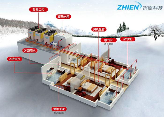 三层别墅最好用什么热水器-空气能热泵厂家