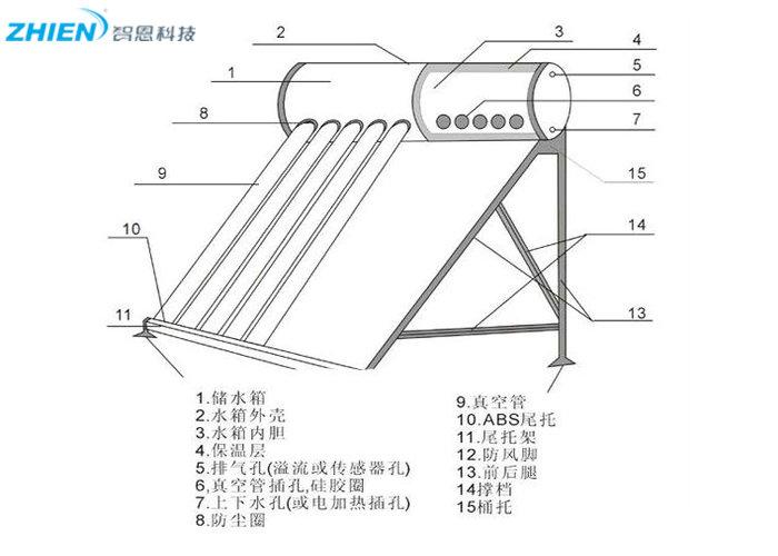 太阳能热水器的工作原理图解与结构图解-空气能热泵厂家