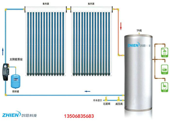 太阳能热水器维修方法 太阳能热水器常见故障处理方案-空气能热泵厂家