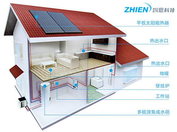 平板太阳能热水器工作原理-空气能热泵厂家