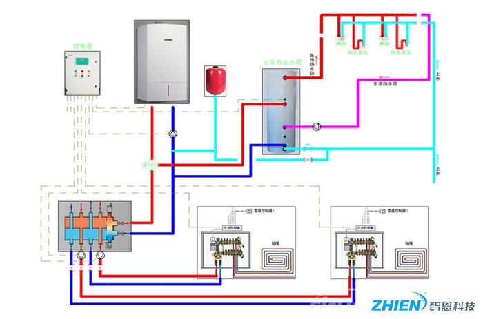 别墅用燃气热水器如何选购 别墅用燃气热水器选购方法-空气能热泵厂家