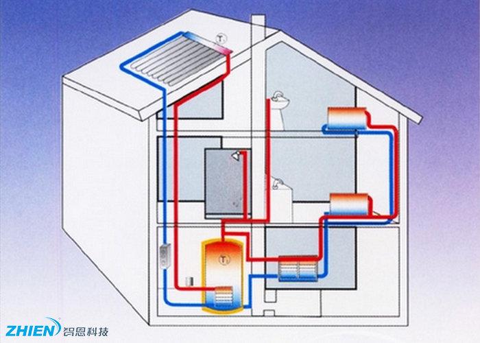 三层别墅热水循环系统怎么做-空气能热泵厂家