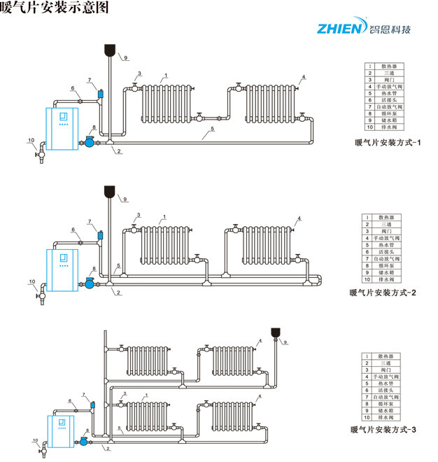 家用采暖锅炉安装图 家用电锅炉安装原则详细介绍-空气能热泵厂家
