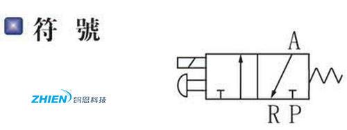 电磁阀的构成和工作原理示意图-空气能热泵厂家