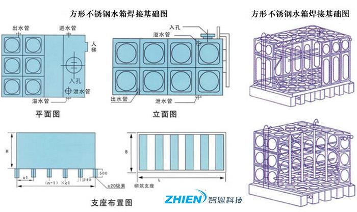 方形不锈钢水箱焊接结构图-空气能热泵厂家