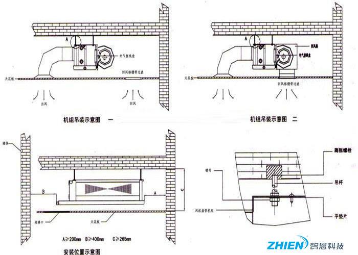 卧式暗装风机盘管安装示意图-空气能热泵厂家