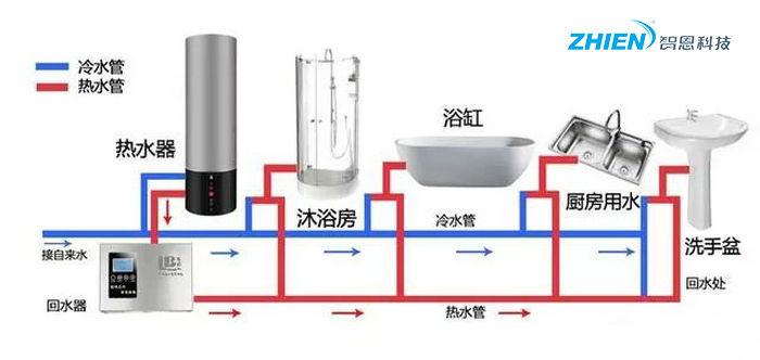 空气能热水器水管安装-空气能热泵厂家