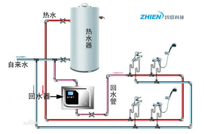 热水循环泵工作原理 热水器循环泵正确安装示意图-空气能热泵厂家