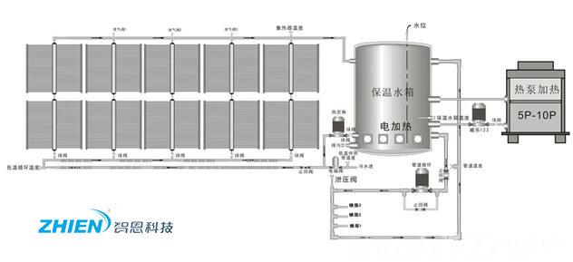 旅馆热水系统—旅馆热水系统由哪几部分组成-空气能热泵厂家