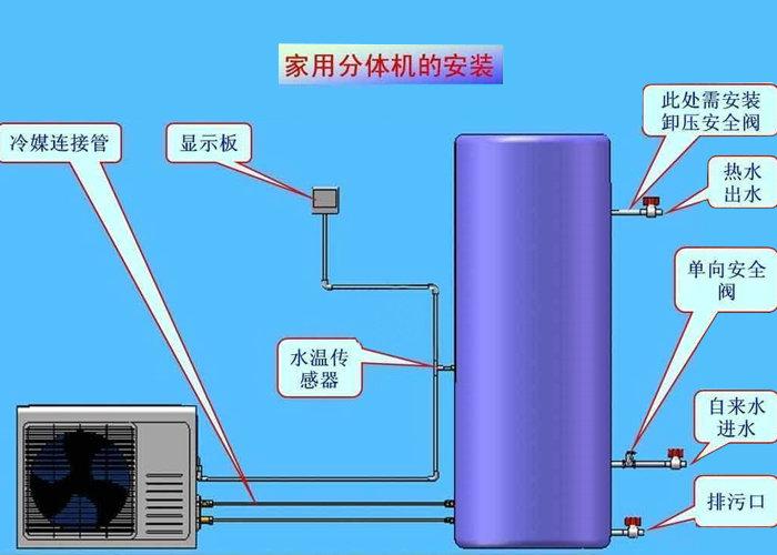 空气能热水器如何安装?空气能热水器安装图-空气能热泵厂家
