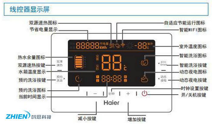 空气能热水器控制面板怎么用?(图标详解)-空气能热泵厂家
