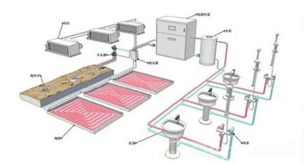 热泵三联供系统组成与运行过程-空气能热泵厂家