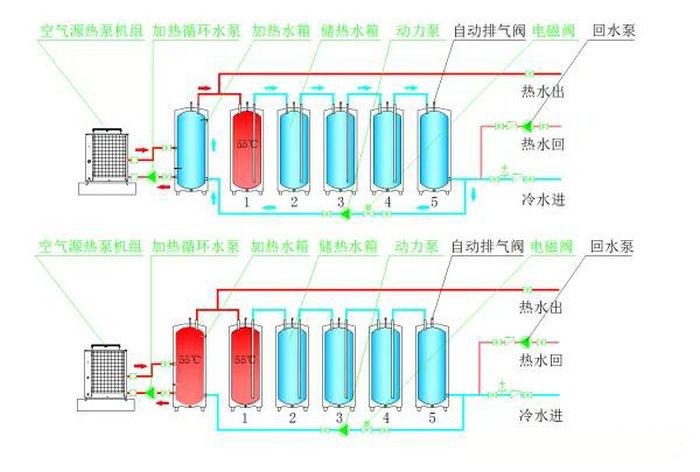 承压式热泵热水系统-空气能热泵厂家