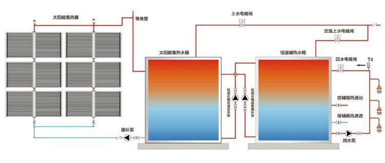 5层宾馆热水循环系统图